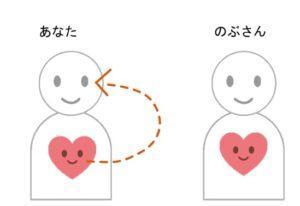 浜松市 心理カウンセリング 自立